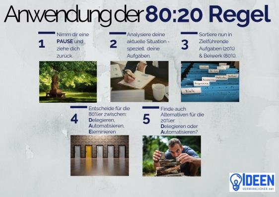 Anwendung der 80:20 Pareto Regel. Die 5 Schritte zur erfolgreichen Anwendung.