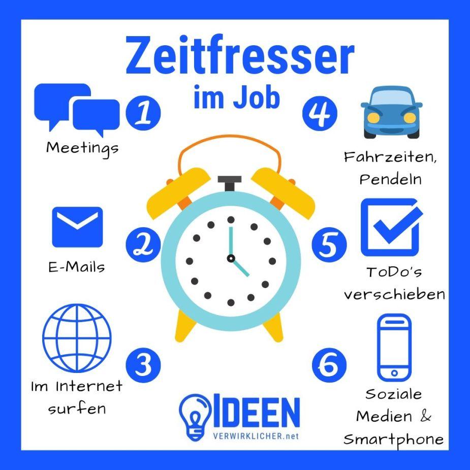Top Zeitfresser im Job - Ideenverwirklicher. Wo verbringst du deine meiste Zeit im Job?